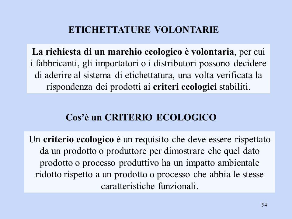 ETICHETTATURE VOLONTARIE Cos'è un CRITERIO ECOLOGICO
