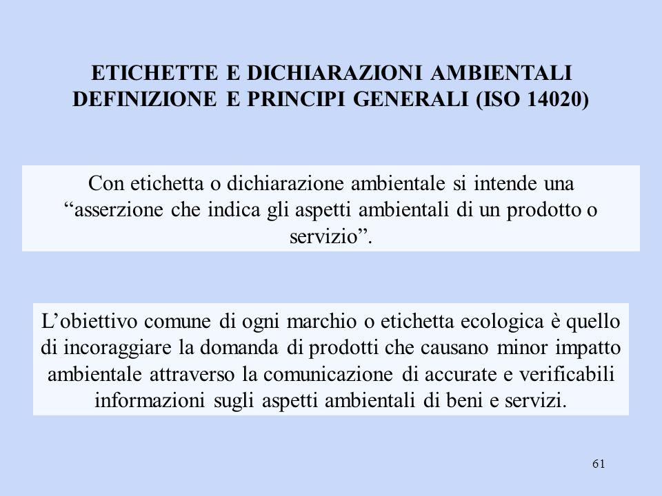 ETICHETTE E DICHIARAZIONI AMBIENTALI DEFINIZIONE E PRINCIPI GENERALI (ISO 14020)