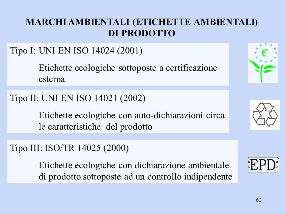 MARCHI AMBIENTALI (ETICHETTE AMBIENTALI) DI PRODOTTO