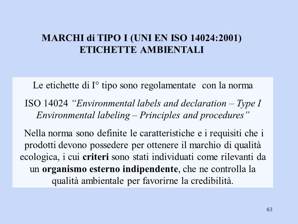 MARCHI di TIPO I (UNI EN ISO 14024:2001) ETICHETTE AMBIENTALI