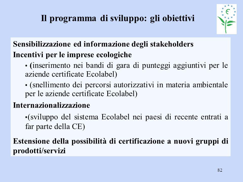 Il programma di sviluppo: gli obiettivi