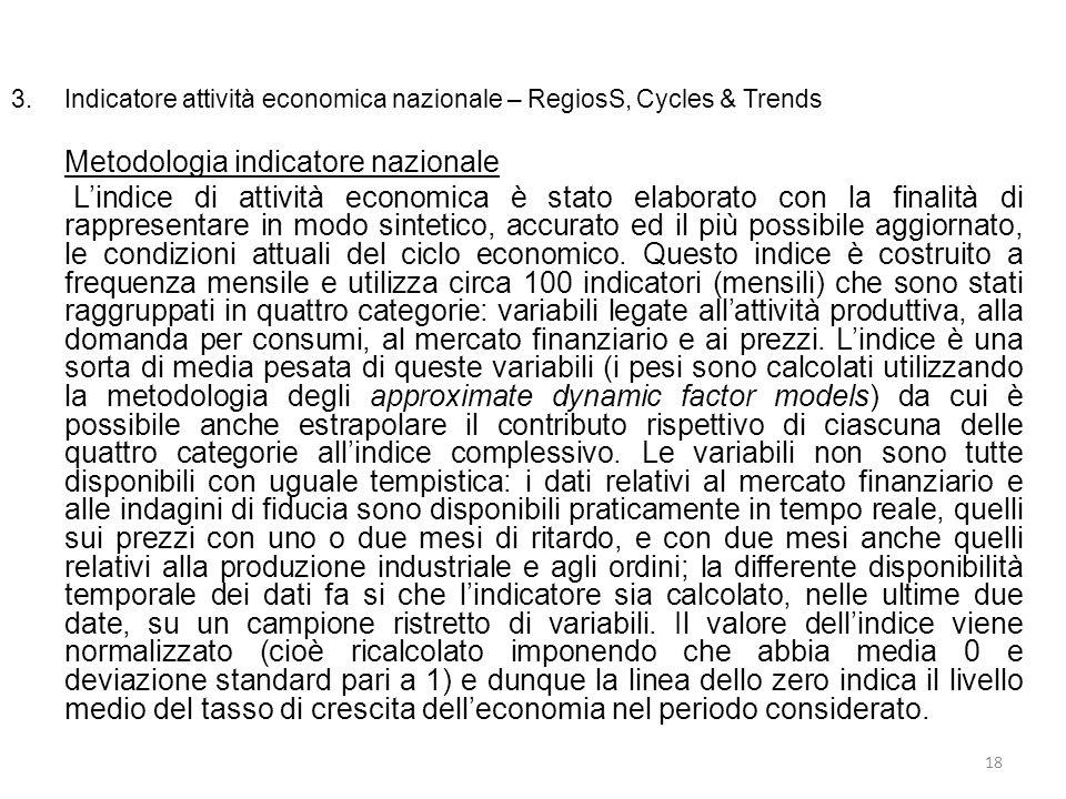3. Indicatore attività economica nazionale – RegiosS, Cycles & Trends