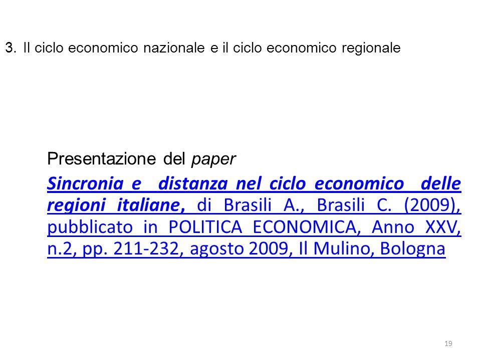 3. Il ciclo economico nazionale e il ciclo economico regionale