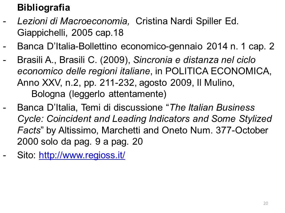 Bibliografia Lezioni di Macroeconomia, Cristina Nardi Spiller Ed. Giappichelli, 2005 cap.18.