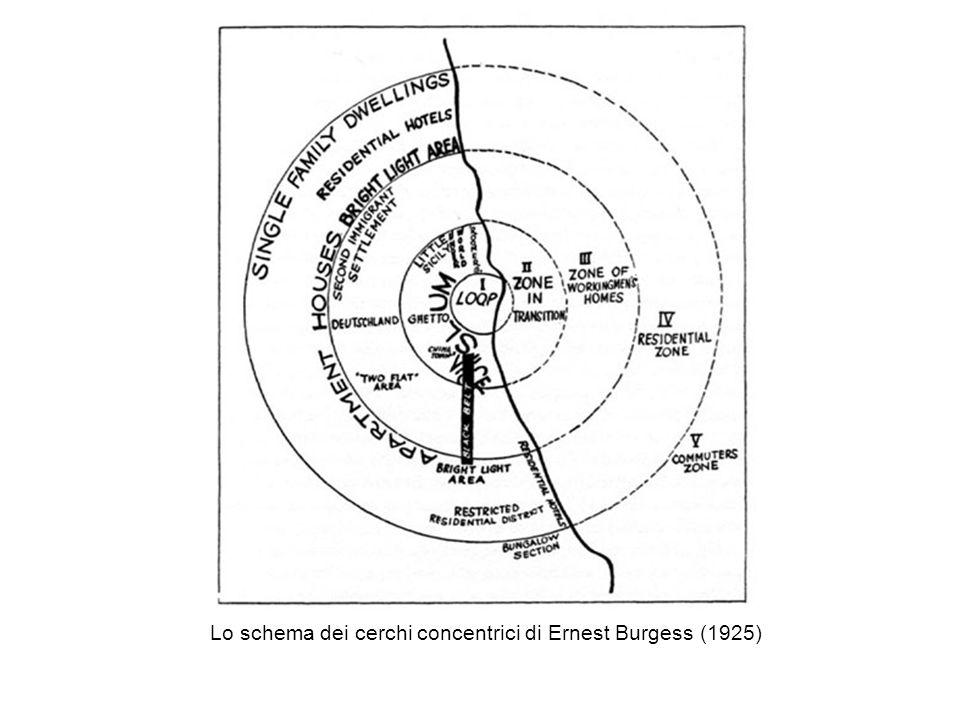 Lo schema dei cerchi concentrici di Ernest Burgess (1925)