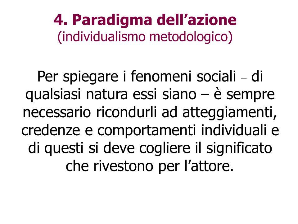 4. Paradigma dell'azione