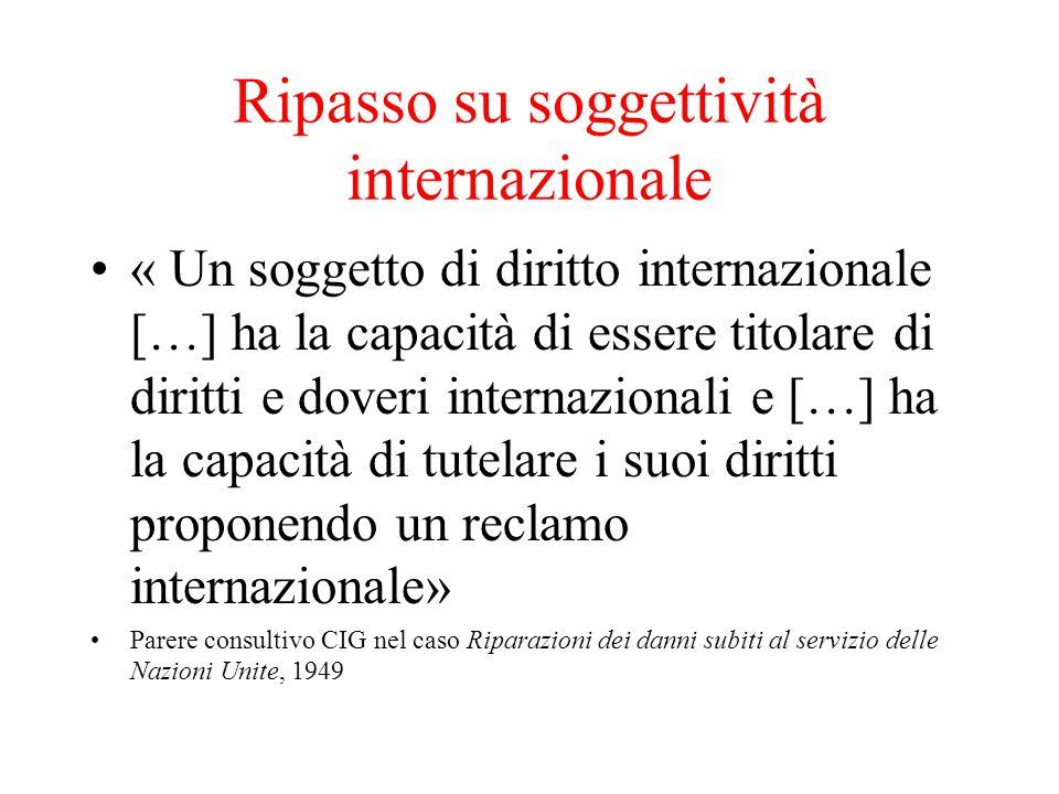 Ripasso su soggettività internazionale