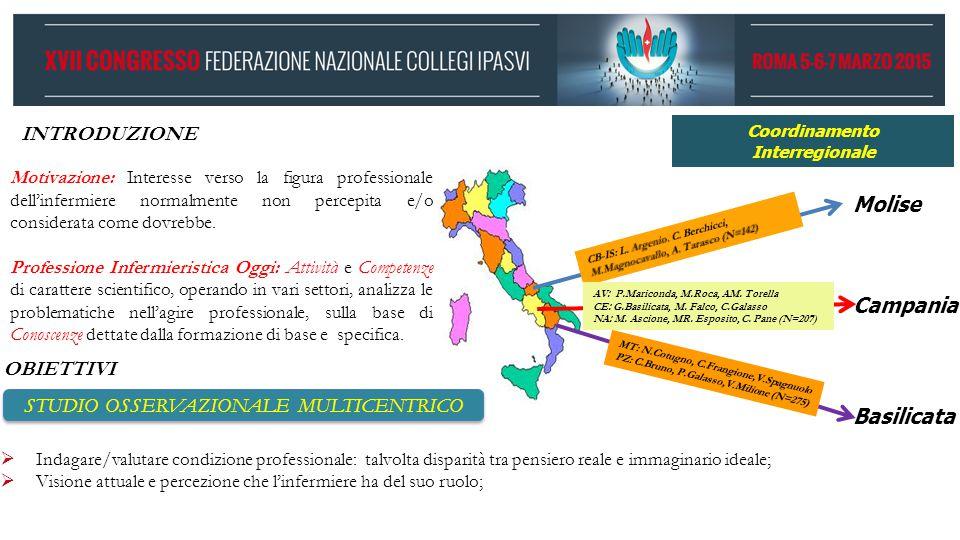 Coordinamento Interregionale