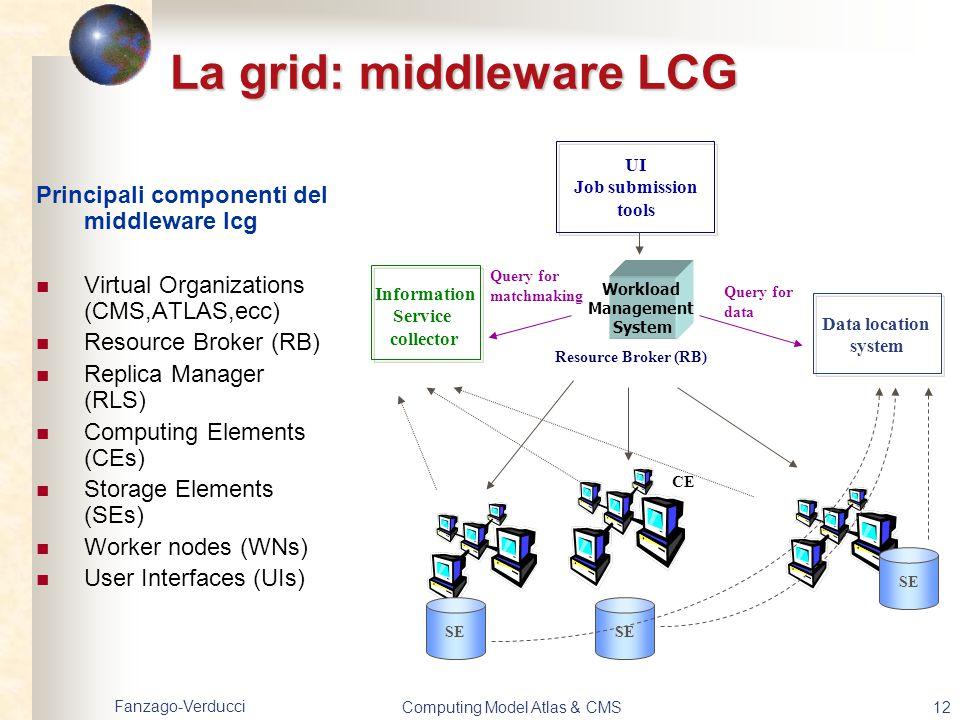 La grid: middleware LCG