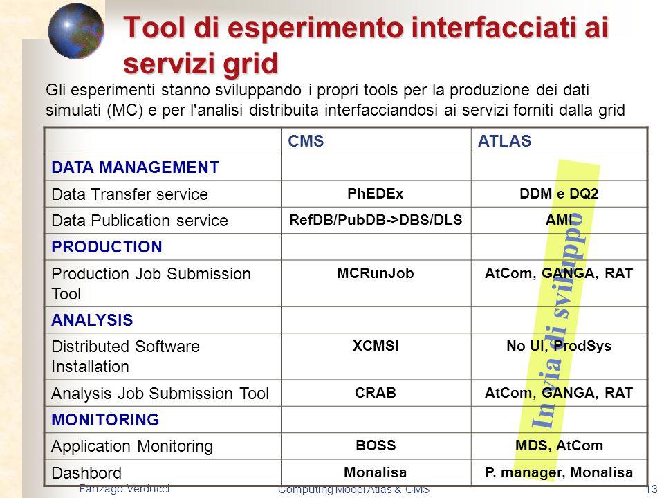 Tool di esperimento interfacciati ai servizi grid