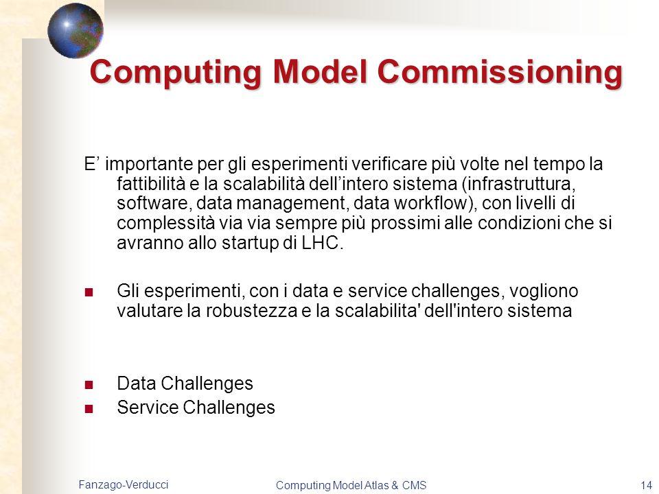 Computing Model Commissioning