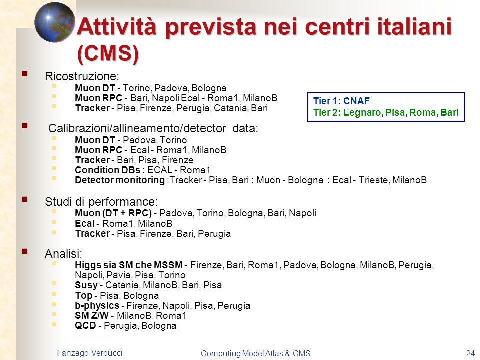 Attività prevista nei centri italiani (CMS)