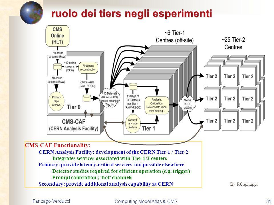 ruolo dei tiers negli esperimenti