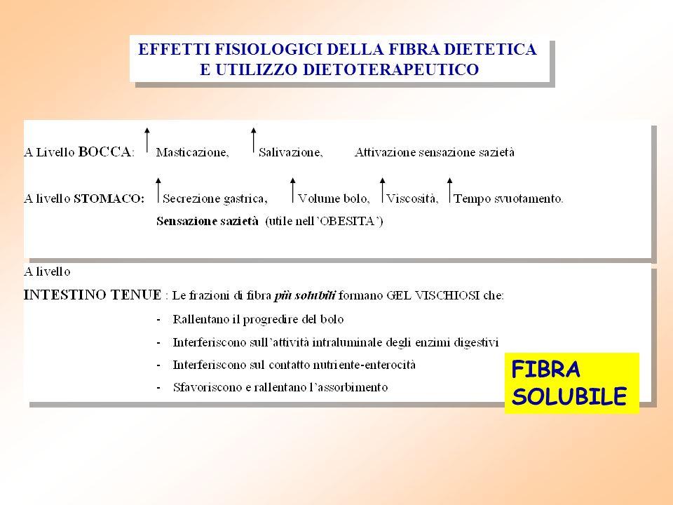 EFFETTI FISIOLOGICI DELLA FIBRA DIETETICA E UTILIZZO DIETOTERAPEUTICO