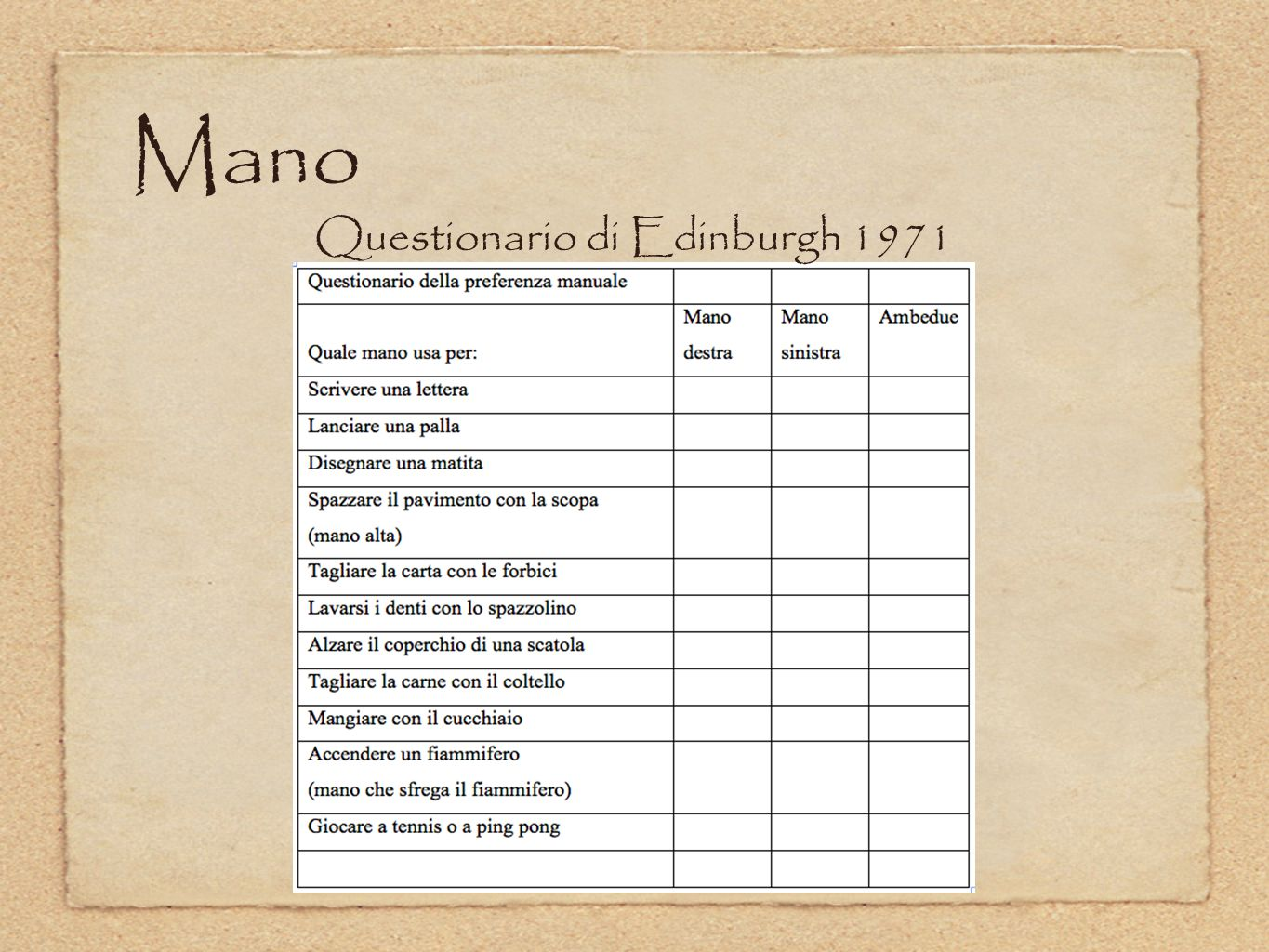 Questionario di Edinburgh 1971