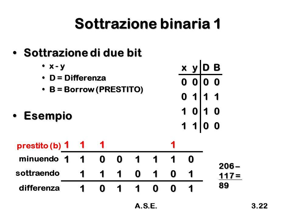 Sottrazione binaria 1 Sottrazione di due bit Esempio x y D B 1 1 x - y