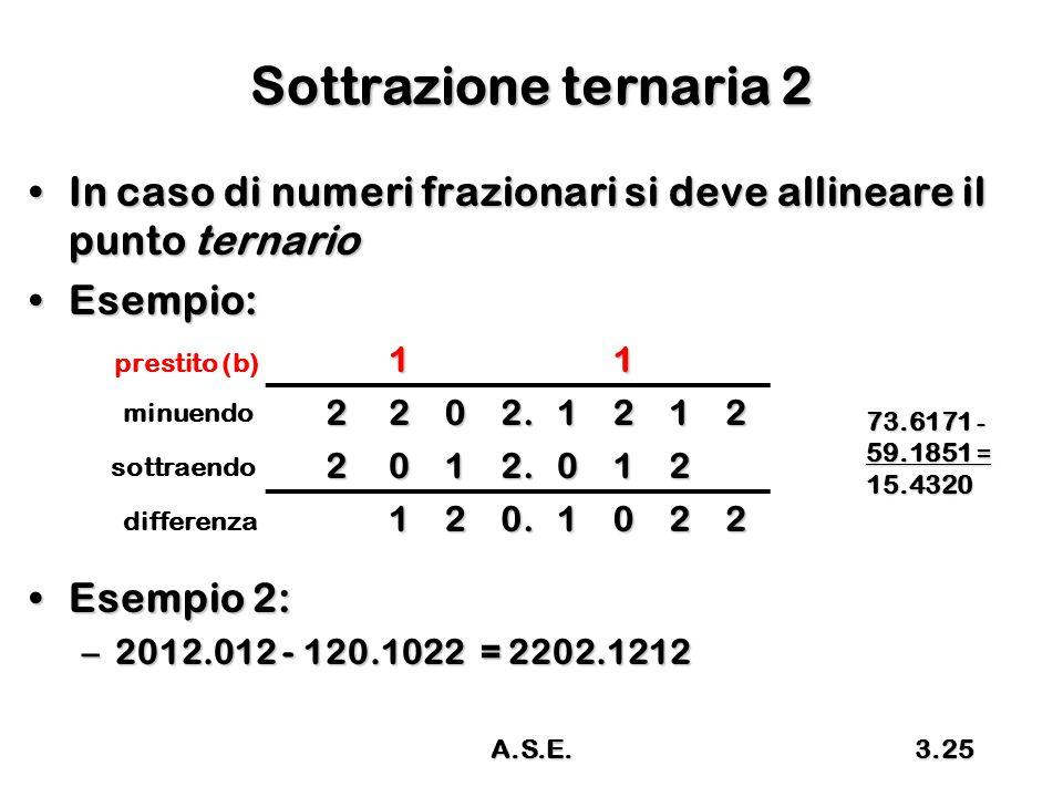Sottrazione ternaria 2 In caso di numeri frazionari si deve allineare il punto ternario. Esempio: Esempio 2: