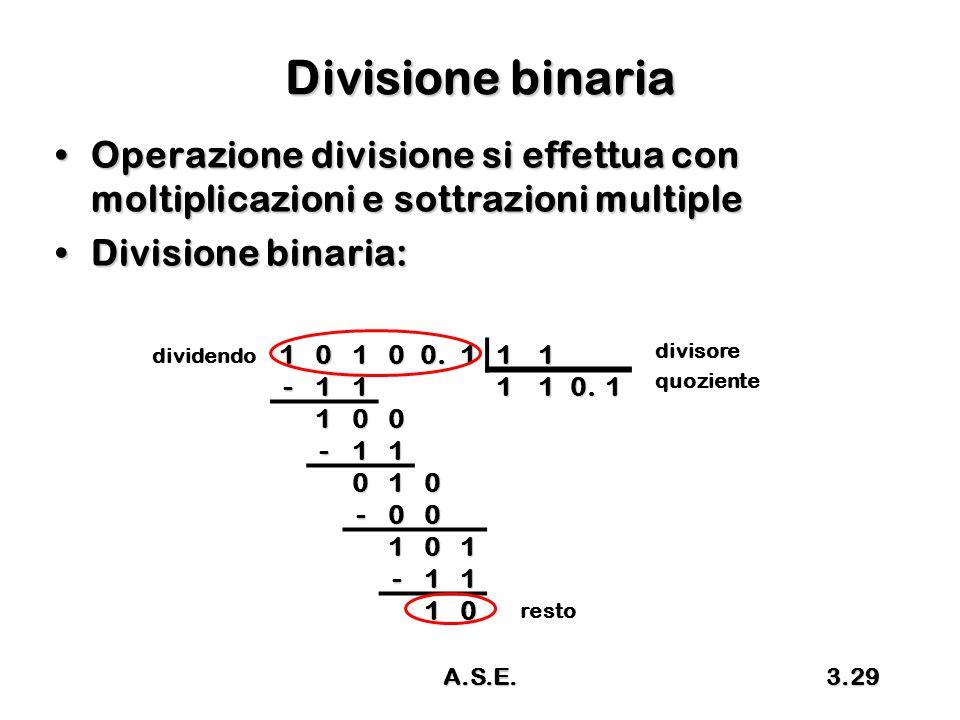 Divisione binaria Operazione divisione si effettua con moltiplicazioni e sottrazioni multiple. Divisione binaria: