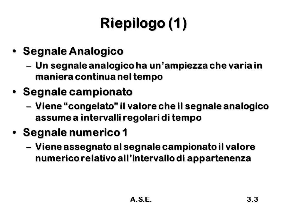 Riepilogo (1) Segnale Analogico Segnale campionato Segnale numerico 1