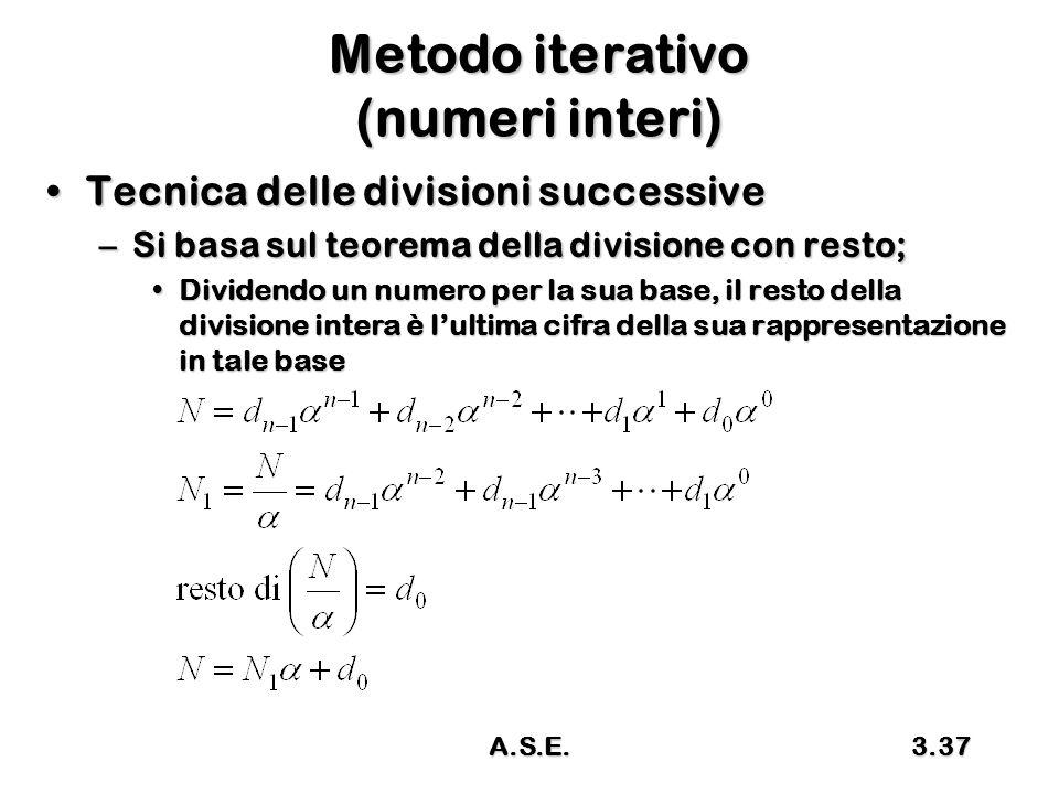 Metodo iterativo (numeri interi)