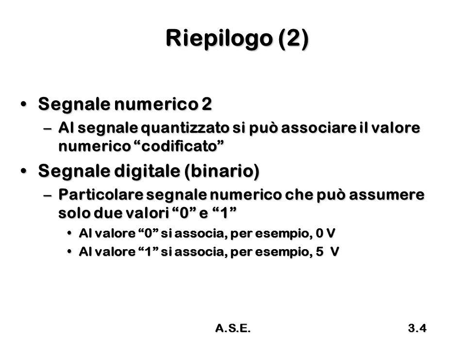Riepilogo (2) Segnale numerico 2 Segnale digitale (binario)