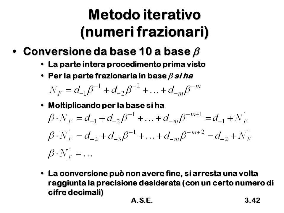 Metodo iterativo (numeri frazionari)