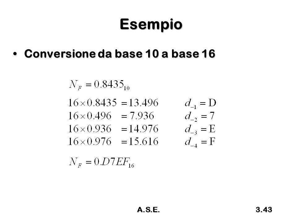 Esempio Conversione da base 10 a base 16 A.S.E.