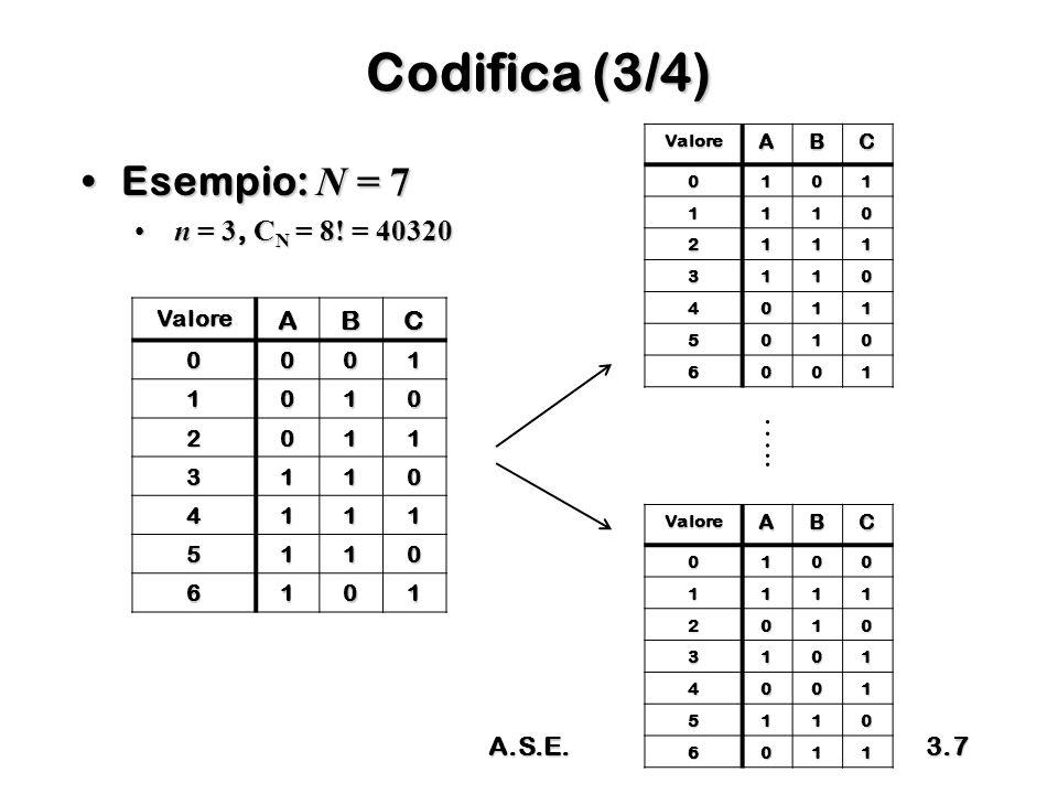 Codifica (3/4) Esempio: N = 7 ….. n = 3, CN = 8! = 40320 A B C A.S.E.