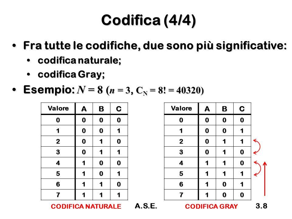Codifica (4/4) Fra tutte le codifiche, due sono più significative: