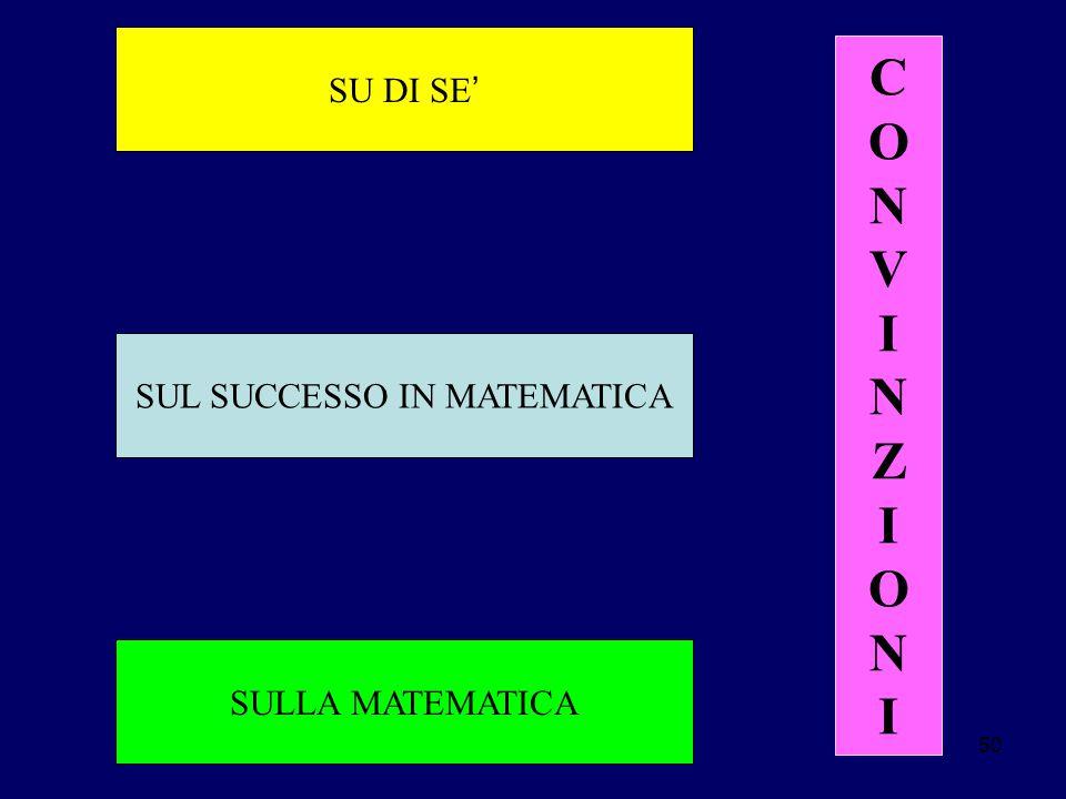 SUL SUCCESSO IN MATEMATICA