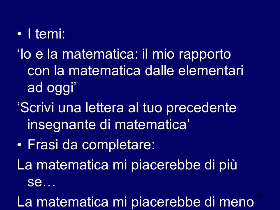 I temi: 'Io e la matematica: il mio rapporto con la matematica dalle elementari ad oggi'