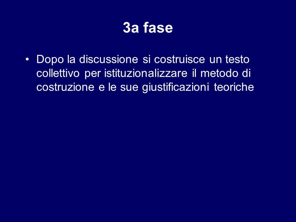 3a fase Dopo la discussione si costruisce un testo collettivo per istituzionalizzare il metodo di costruzione e le sue giustificazioni teoriche.
