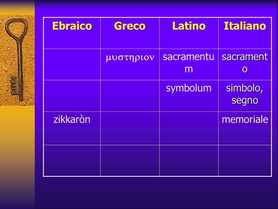 Ebraico Greco Latino Italiano