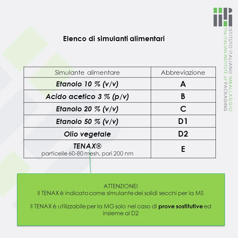 A B C D1 D2 E Elenco di simulanti alimentari Etanolo 10 % (v/v)