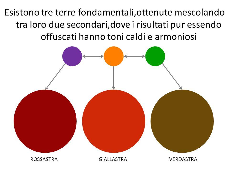Esistono tre terre fondamentali,ottenute mescolando tra loro due secondari,dove i risultati pur essendo offuscati hanno toni caldi e armoniosi