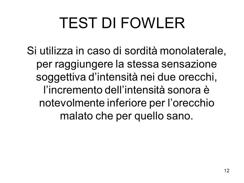 TEST DI FOWLER