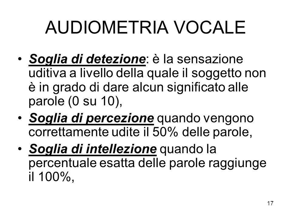 AUDIOMETRIA VOCALE