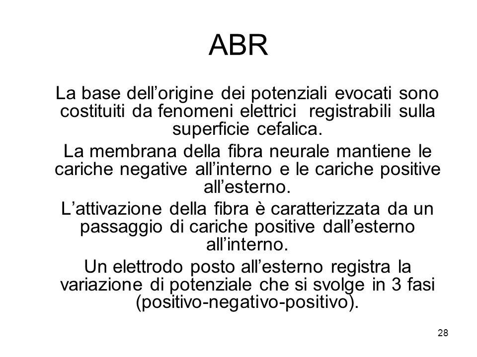 ABR La base dell'origine dei potenziali evocati sono costituiti da fenomeni elettrici registrabili sulla superficie cefalica.