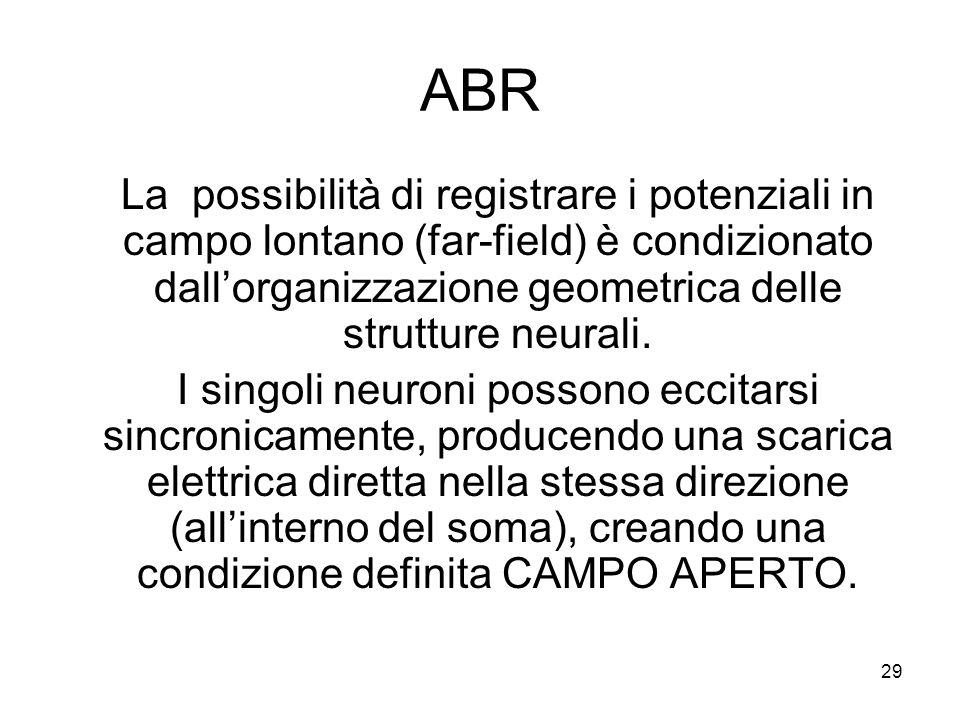 ABR La possibilità di registrare i potenziali in campo lontano (far-field) è condizionato dall'organizzazione geometrica delle strutture neurali.