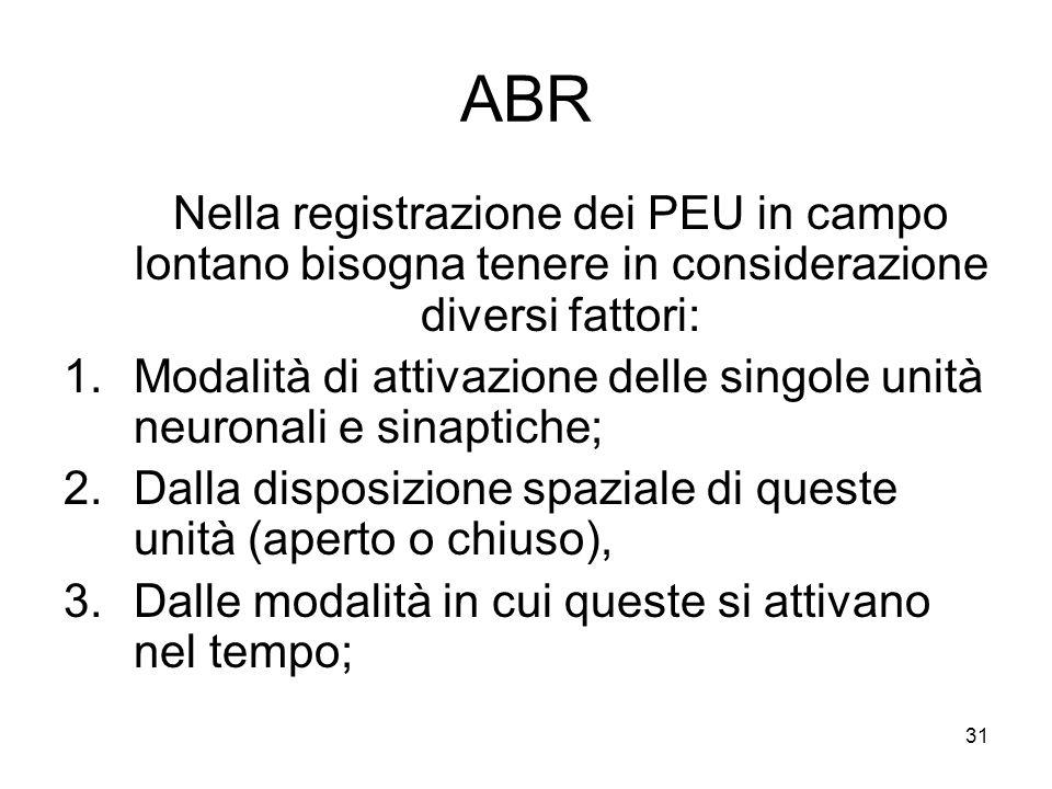 ABR Nella registrazione dei PEU in campo lontano bisogna tenere in considerazione diversi fattori: