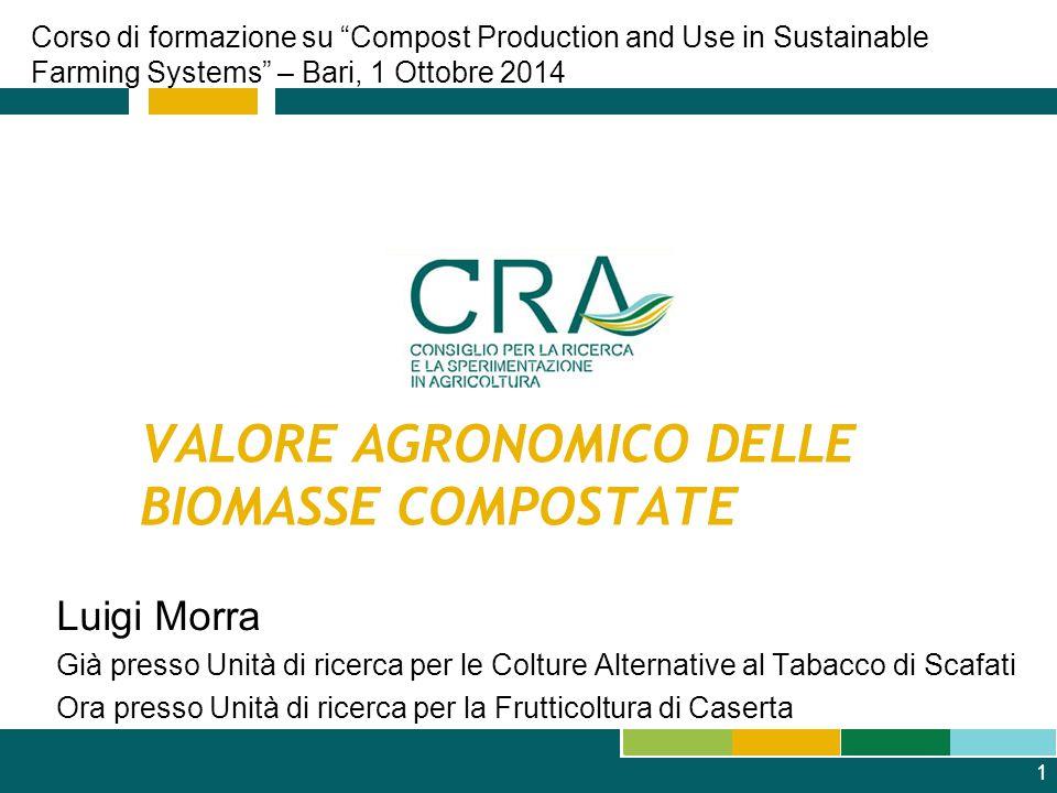 Valore agronomico delle biomasse compostate