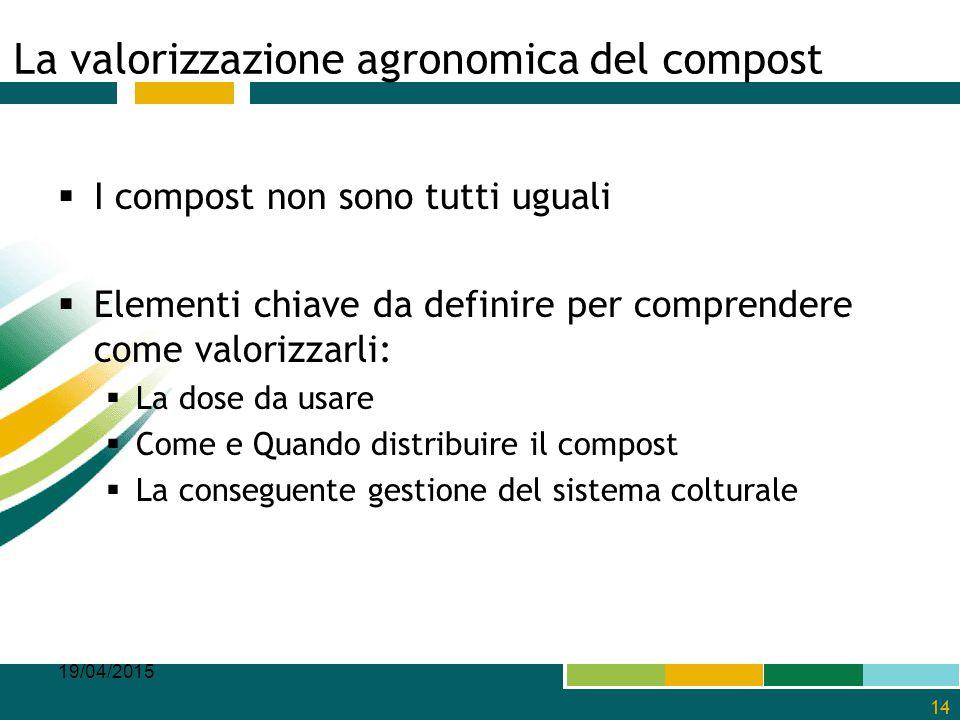La valorizzazione agronomica del compost