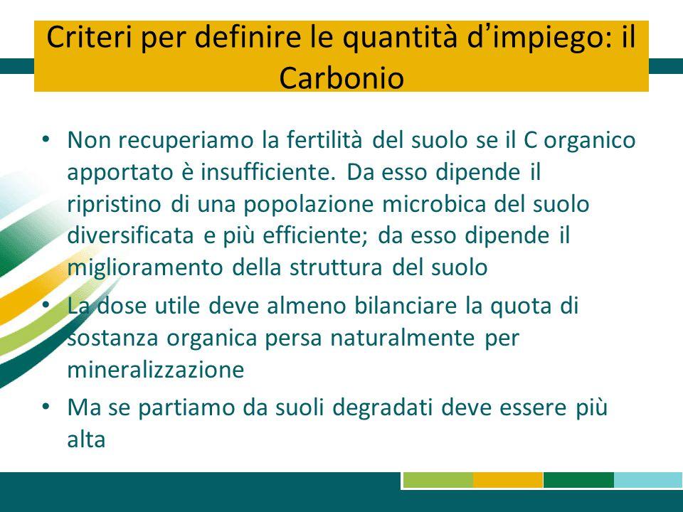 Criteri per definire le quantità d'impiego: il Carbonio