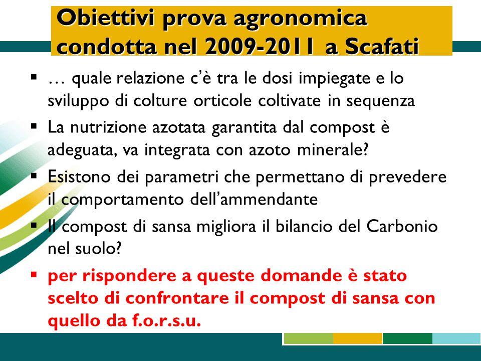 Obiettivi prova agronomica condotta nel 2009-2011 a Scafati