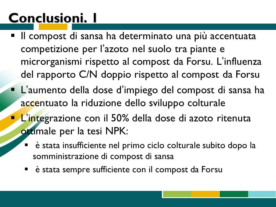 Conclusioni. 1