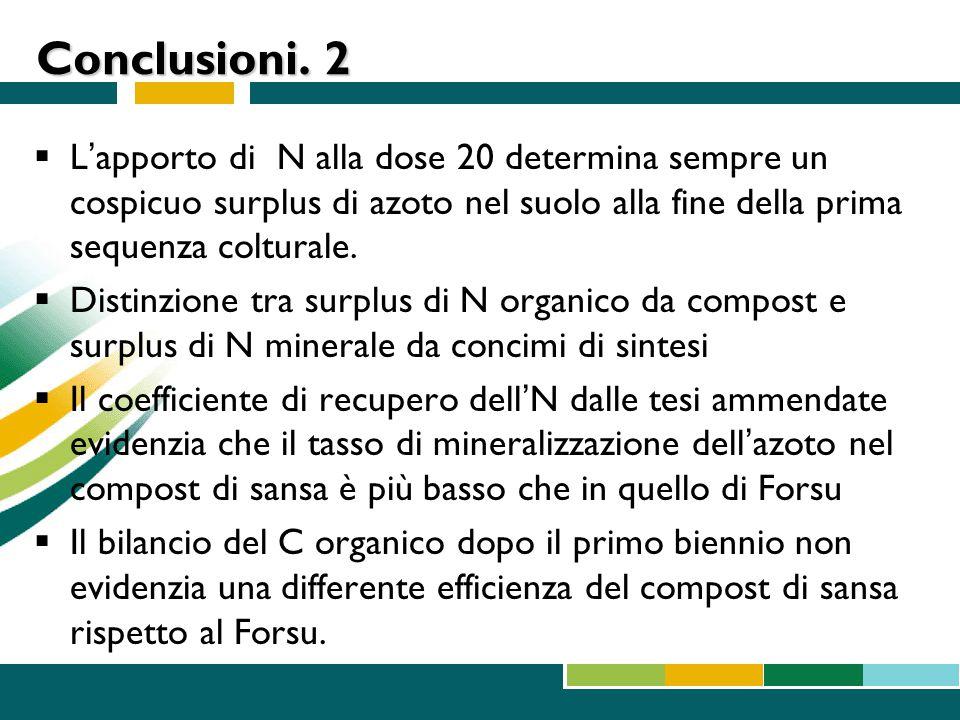 Conclusioni. 2 L'apporto di N alla dose 20 determina sempre un cospicuo surplus di azoto nel suolo alla fine della prima sequenza colturale.