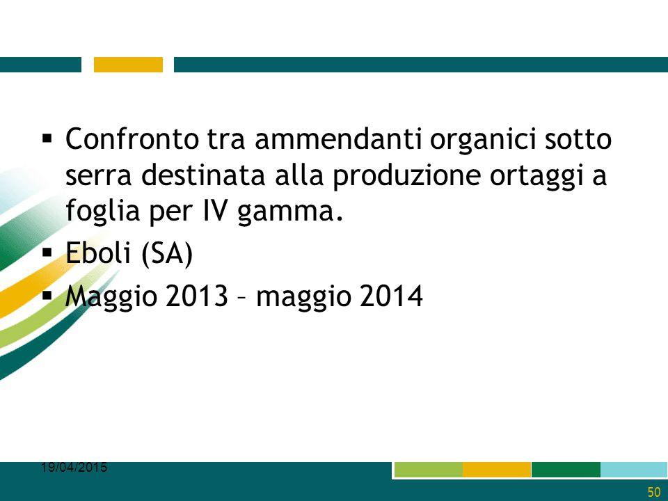 Confronto tra ammendanti organici sotto serra destinata alla produzione ortaggi a foglia per IV gamma.