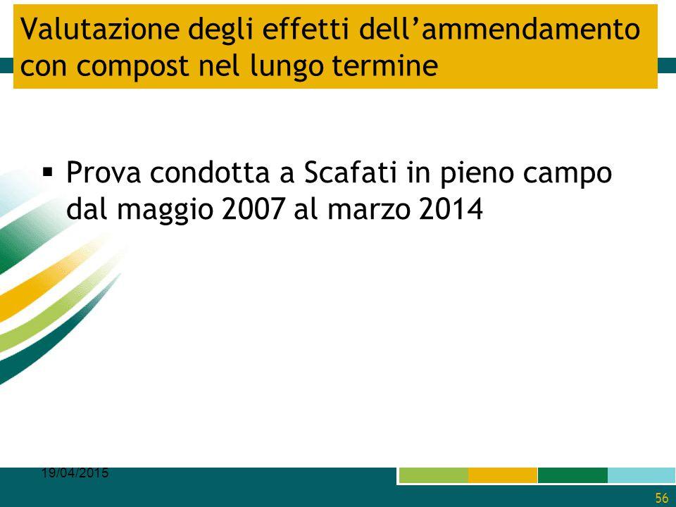 Prova condotta a Scafati in pieno campo dal maggio 2007 al marzo 2014