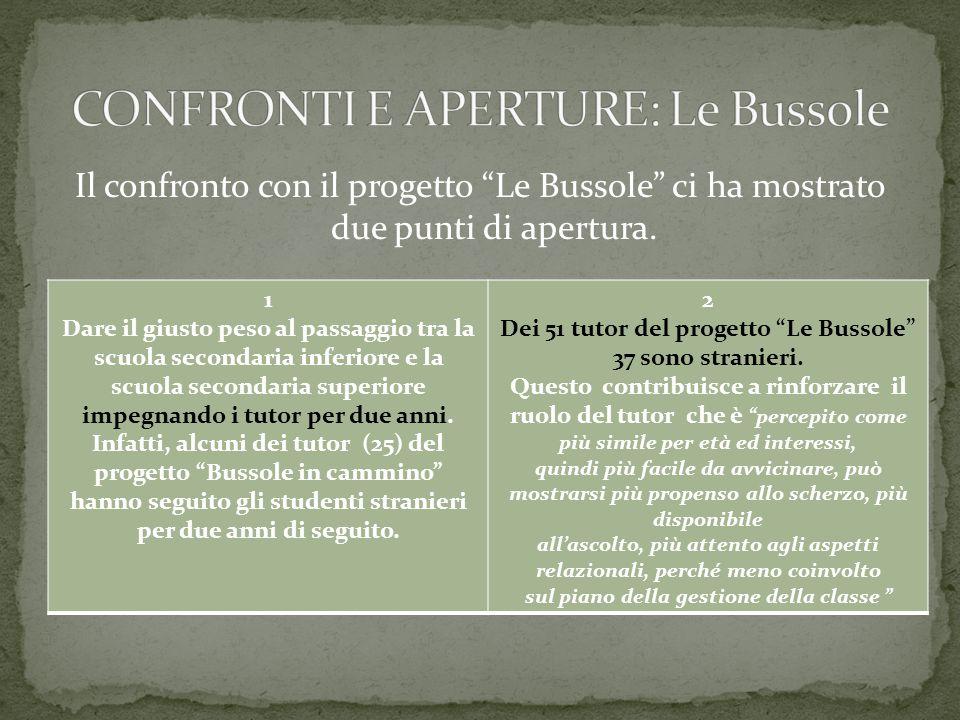 CONFRONTI E APERTURE: Le Bussole