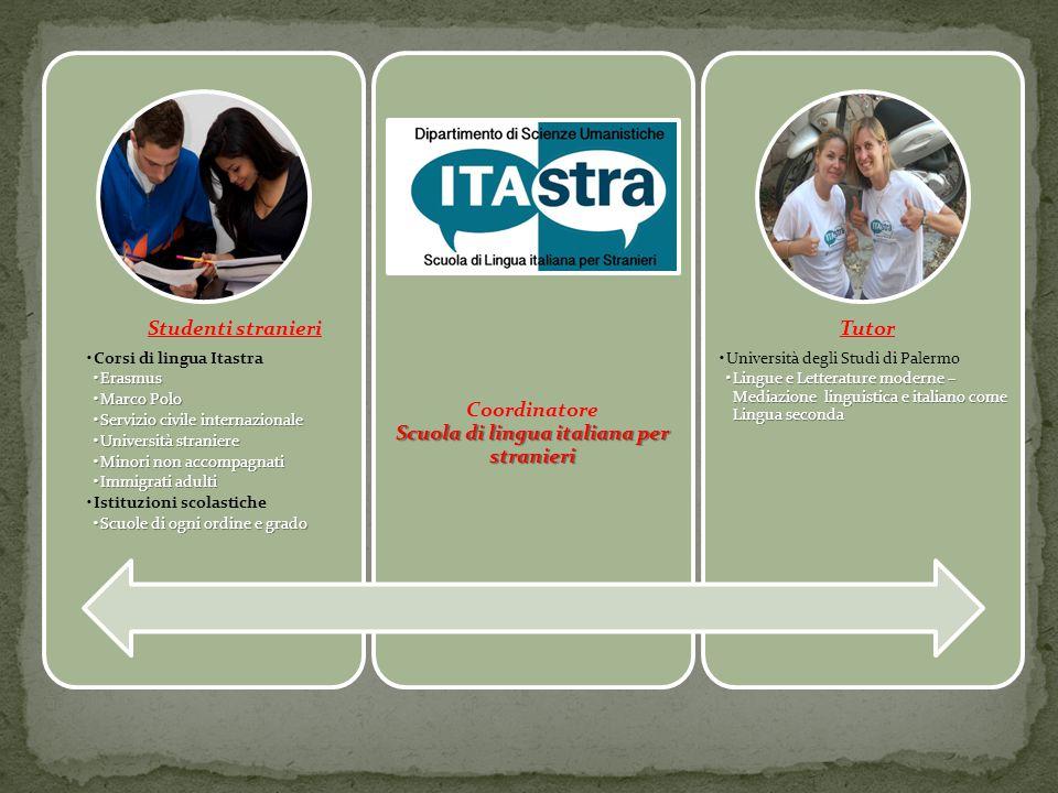 Coordinatore Scuola di lingua italiana per stranieri